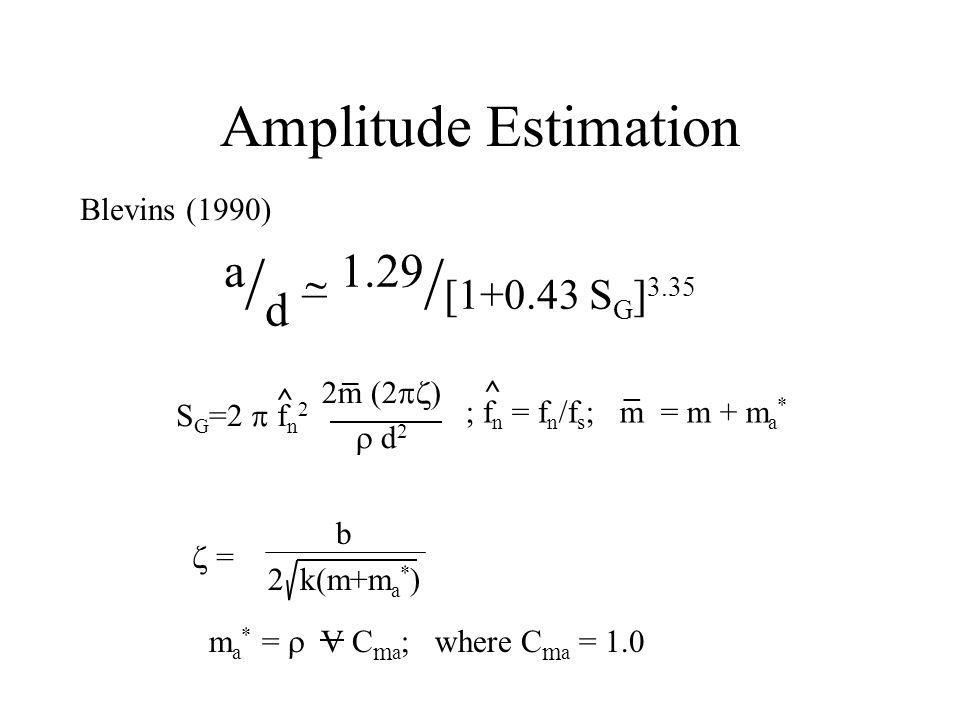 a/d = 1.29/[1+0.43 SG]3.35 Amplitude Estimation ~ Blevins (1990) _ _